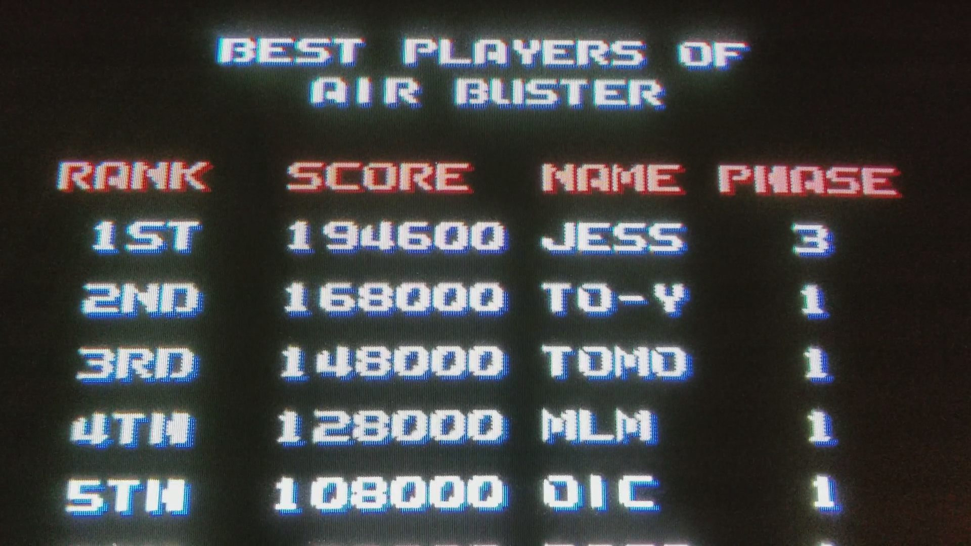 JES: Air Buster: Trouble Specialty Raid Unit [airbustr] (Arcade Emulated / M.A.M.E.) 194,600 points on 2017-08-25 11:15:42