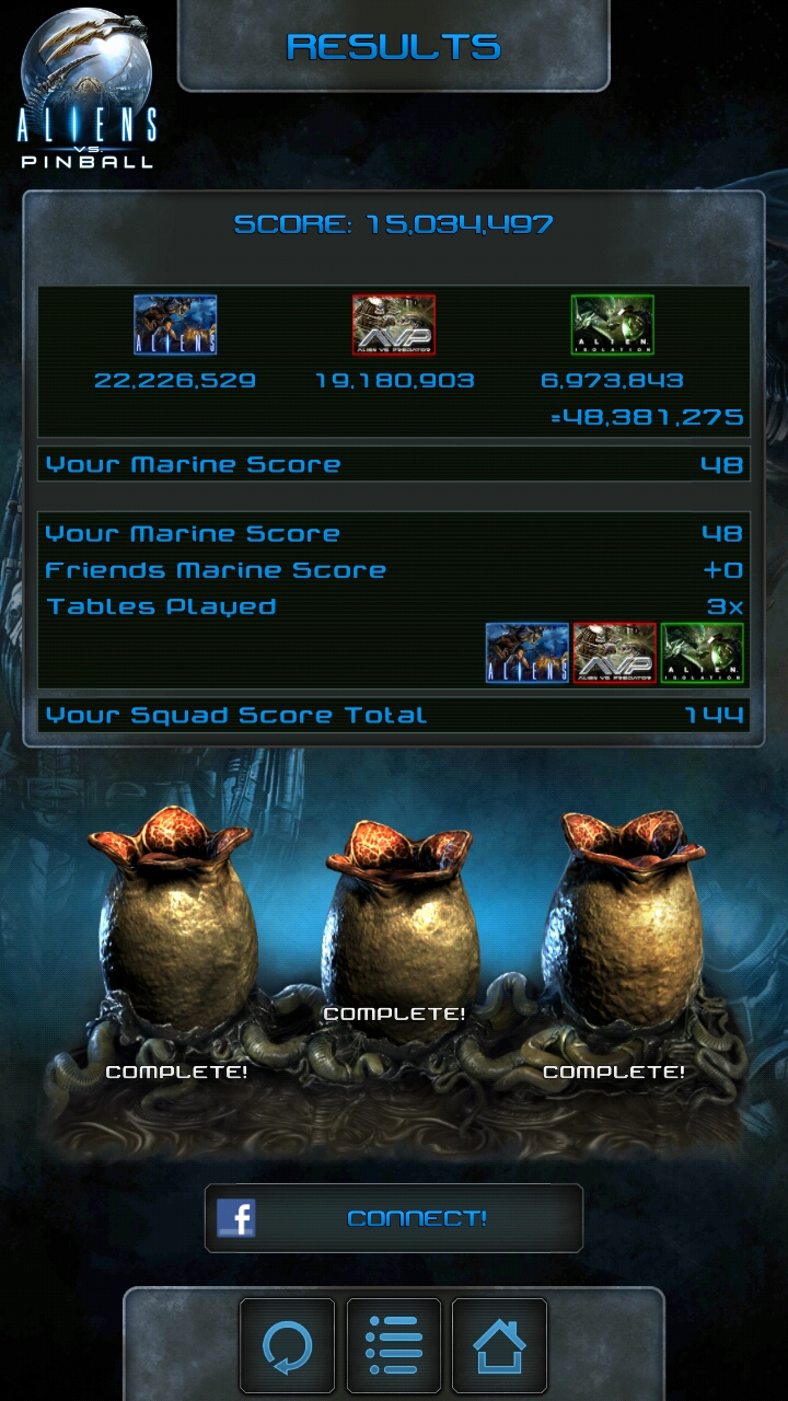 Aliens vs. Pinball: AVP [Alien vs. Predator] 15,034,497 points