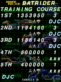 derek: Armed Police Batrider: Training [batrider] (Arcade Emulated / M.A.M.E.) 1,353,950 points on 2017-04-12 12:33:32