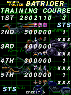 STS: Armed Police Batrider: Training [batrider] (Arcade Emulated / M.A.M.E.) 2,602,110 points on 2017-05-04 11:30:13