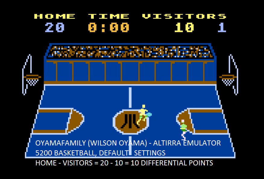 oyamafamily: Basketball [Point Difference] (Atari 5200 Emulated) 10 points on 2016-08-09 19:03:06
