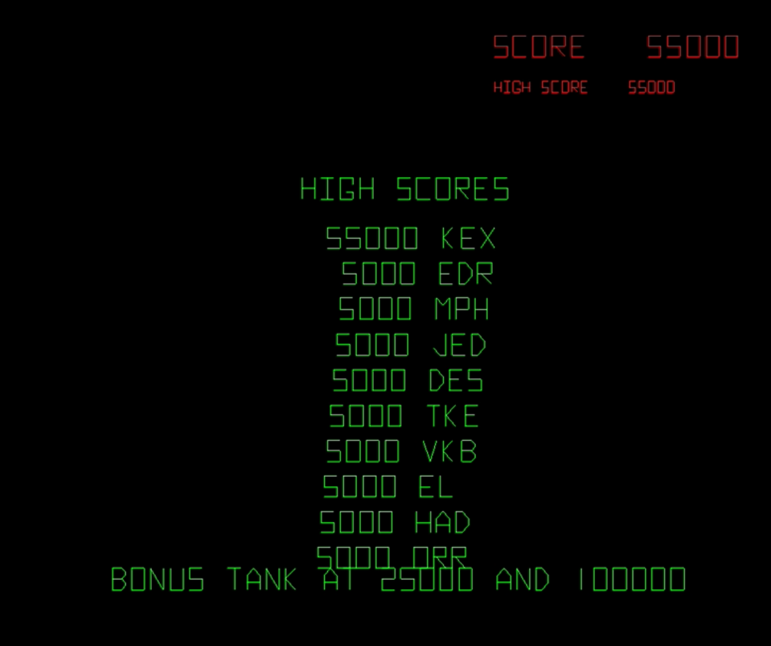 Battlezone 55,000 points