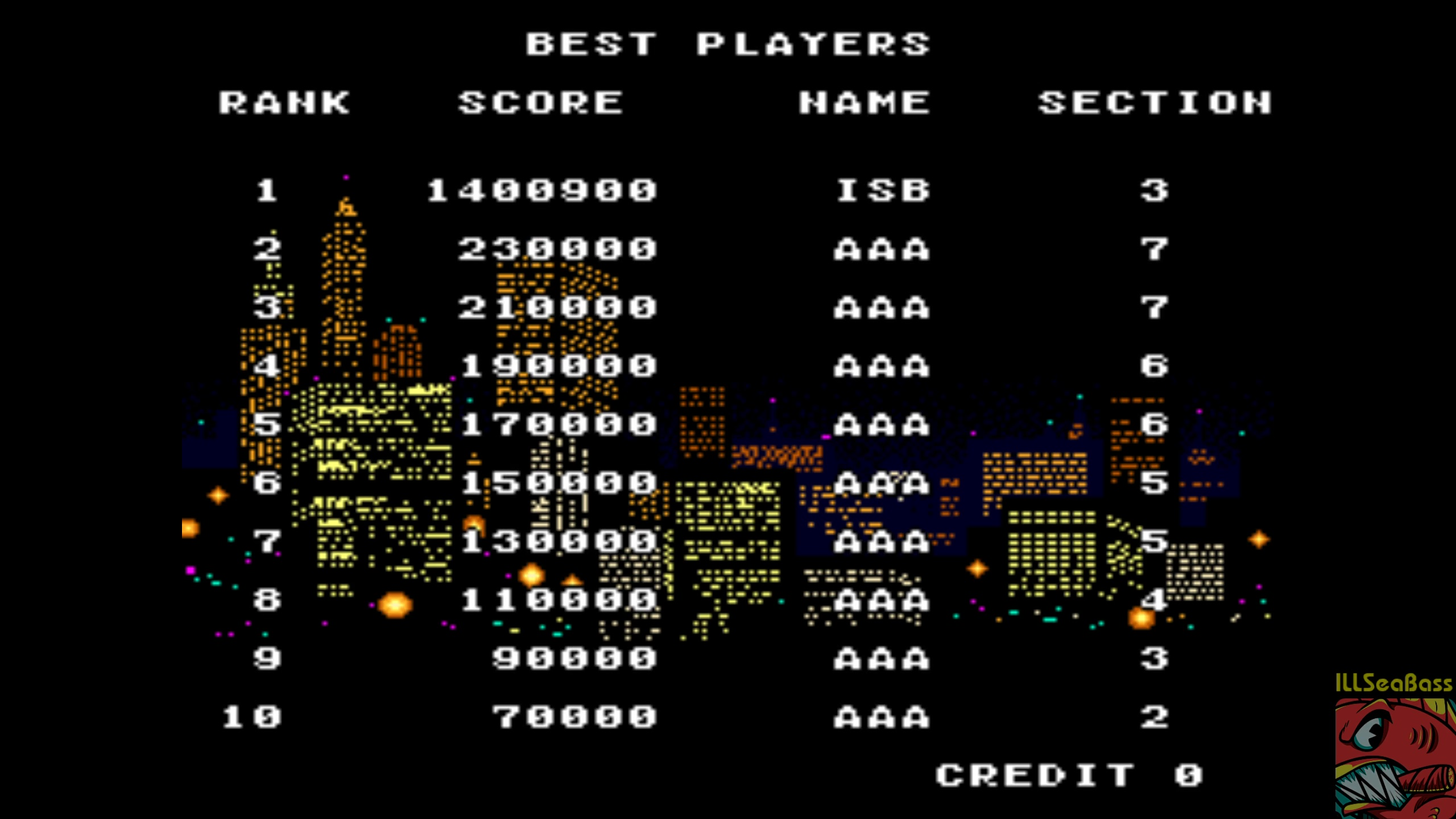 ILLSeaBass: Beast Busters [bbusters] (Arcade Emulated / M.A.M.E.) 1,400,900 points on 2018-03-20 09:17:20