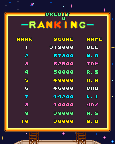 BrutalLevel3: Bells & Whistles (Arcade Emulated / M.A.M.E.) 312,000 points on 2016-07-03 08:47:32