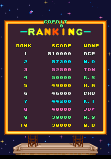 Dumple: Bells & Whistles (Arcade Emulated / M.A.M.E.) 510,000 points on 2019-05-18 23:18:02