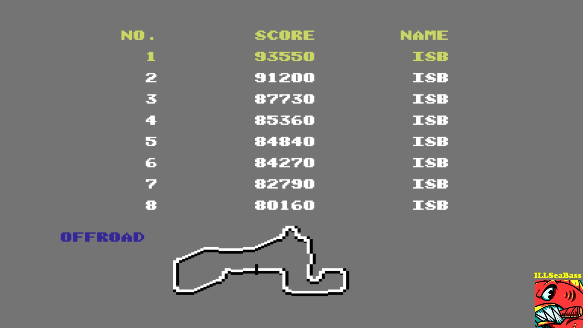 ILLSeaBass: Buggy Boy: Offroad (Commodore 64 Emulated) 93,550 points on 2017-10-22 00:13:53