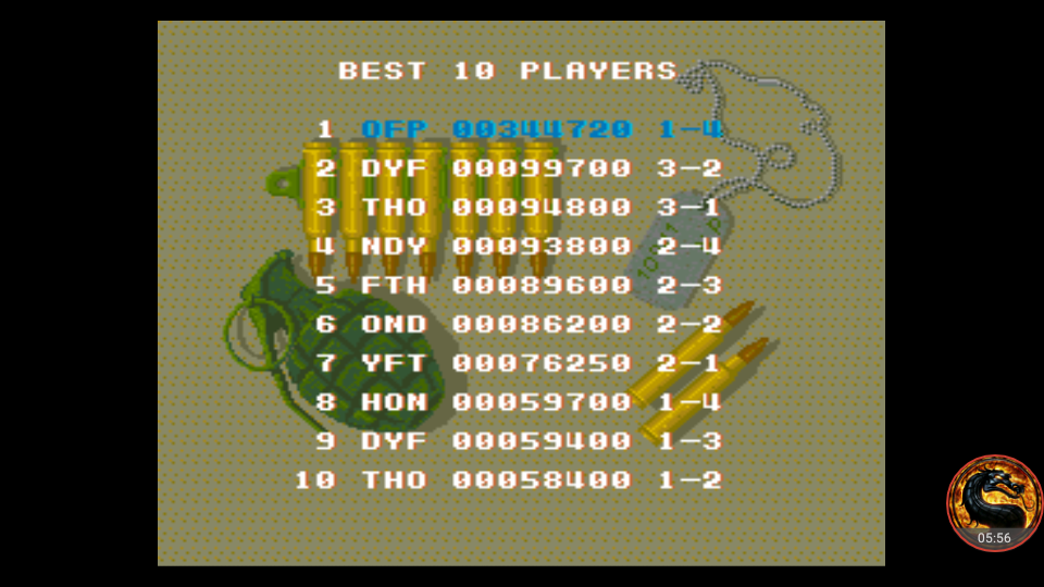 omargeddon: Cabal (Arcade Emulated / M.A.M.E.) 344,720 points on 2018-07-29 13:12:34