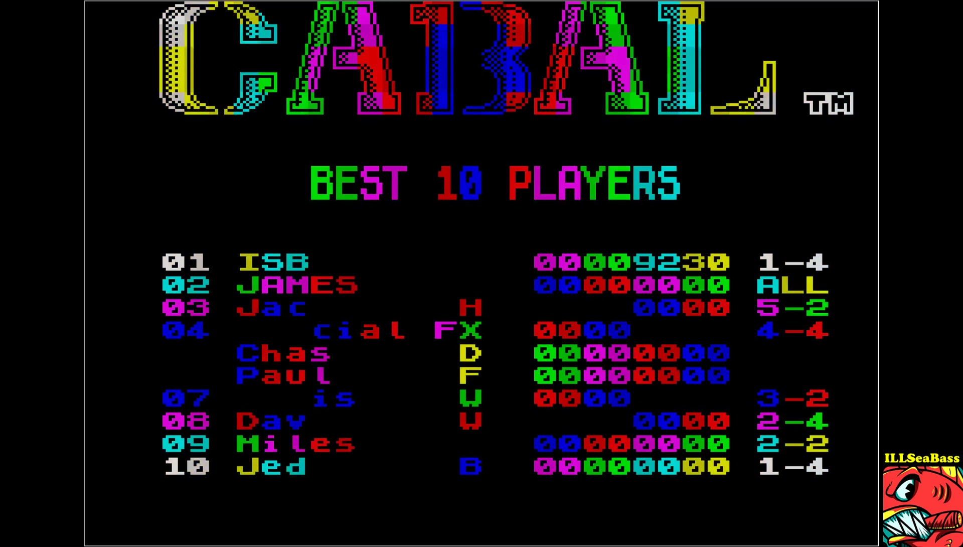 ILLSeaBass: Cabal (ZX Spectrum Emulated) 9,230 points on 2017-06-12 13:30:36