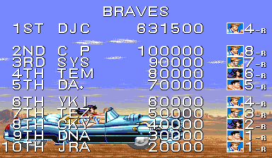 derek: Cadillacs and Dinosaurs [dino] (Arcade Emulated / M.A.M.E.) 631,500 points on 2016-07-13 20:32:43