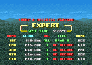 Dumple: Cameltry: Expert Course [cameltry] (Arcade Emulated / M.A.M.E.) 148,200 points on 2017-02-27 23:22:43