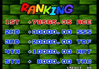 Dumple: Captain Tomaday [ctomaday] (Arcade Emulated / M.A.M.E.) 7,856,535 points on 2020-05-10 23:03:21