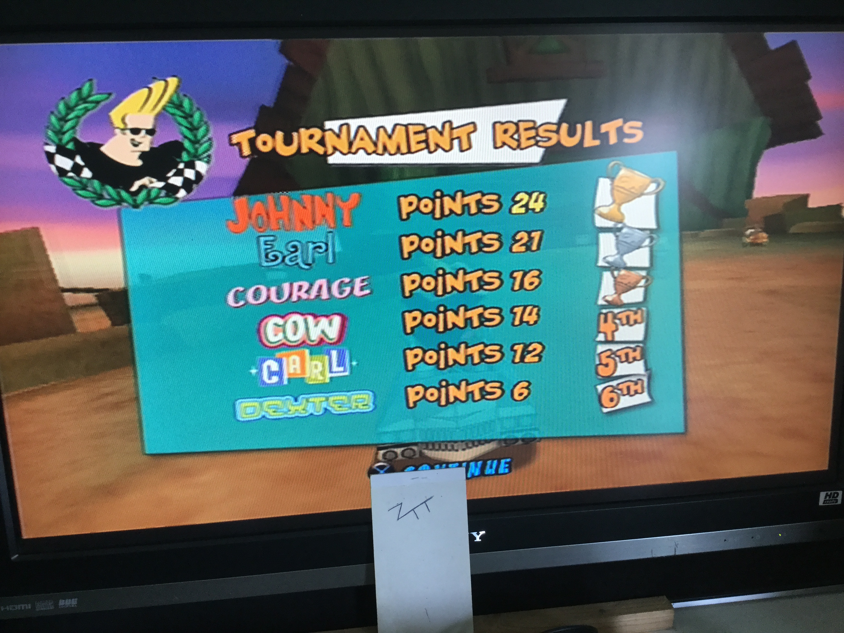 Frankie: Cartoon Network Racing: Tournament: Courage The Cowardly Dog: 3 Laps: Total Points (Playstation 2) 24 points on 2019-07-25 12:28:00