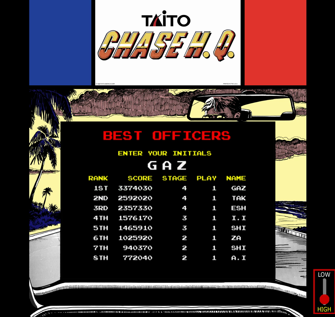 gazzhally: Chase H.Q. [chasehq] (Arcade Emulated / M.A.M.E.) 3,374,030 points on 2016-12-09 14:03:01