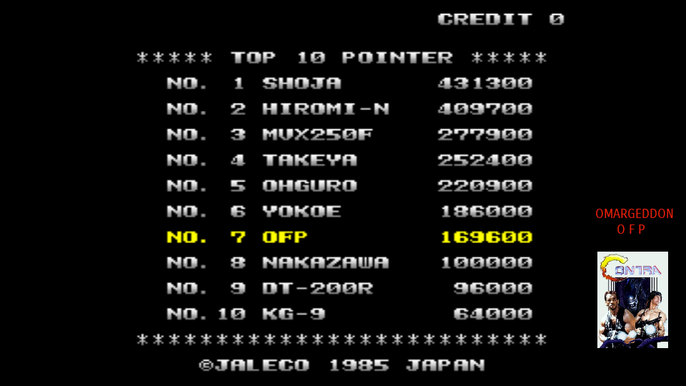 omargeddon: City Connection (Arcade Emulated / M.A.M.E.) 169,600 points on 2017-09-30 10:59:08