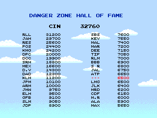 BarryBloso: Danger Zone [dangerz] (Arcade Emulated / M.A.M.E.) 6,500 points on 2015-06-19 07:05:24