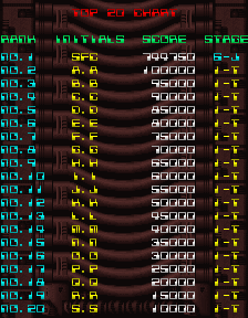 baldbull: Dangerous Seed [Japan] [dangseed] (Arcade Emulated / M.A.M.E.) 744,750 points on 2015-12-11 19:34:17