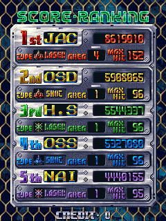 DoDonPachi 8,619,010 points
