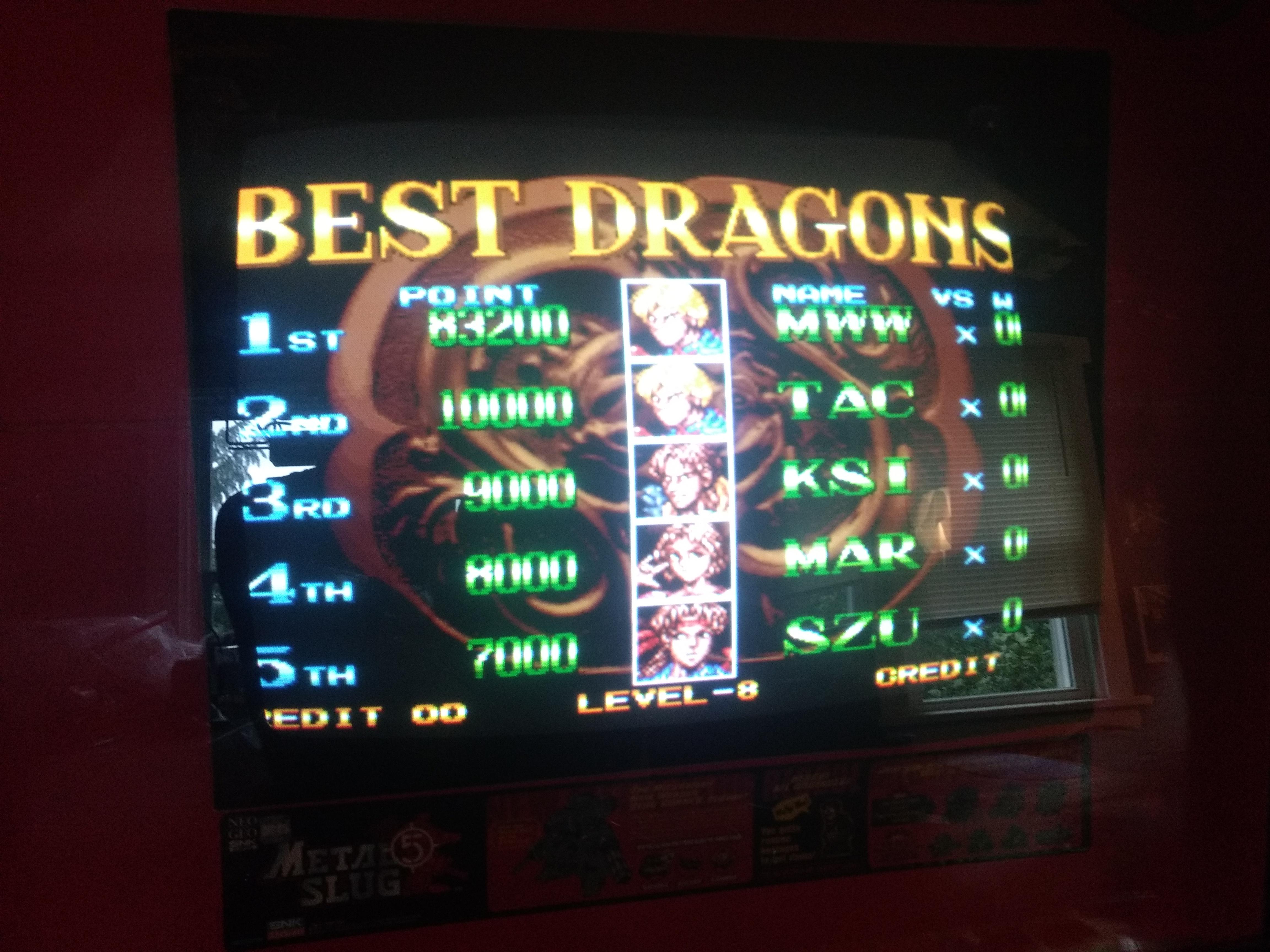 Double Dragon 83,200 points