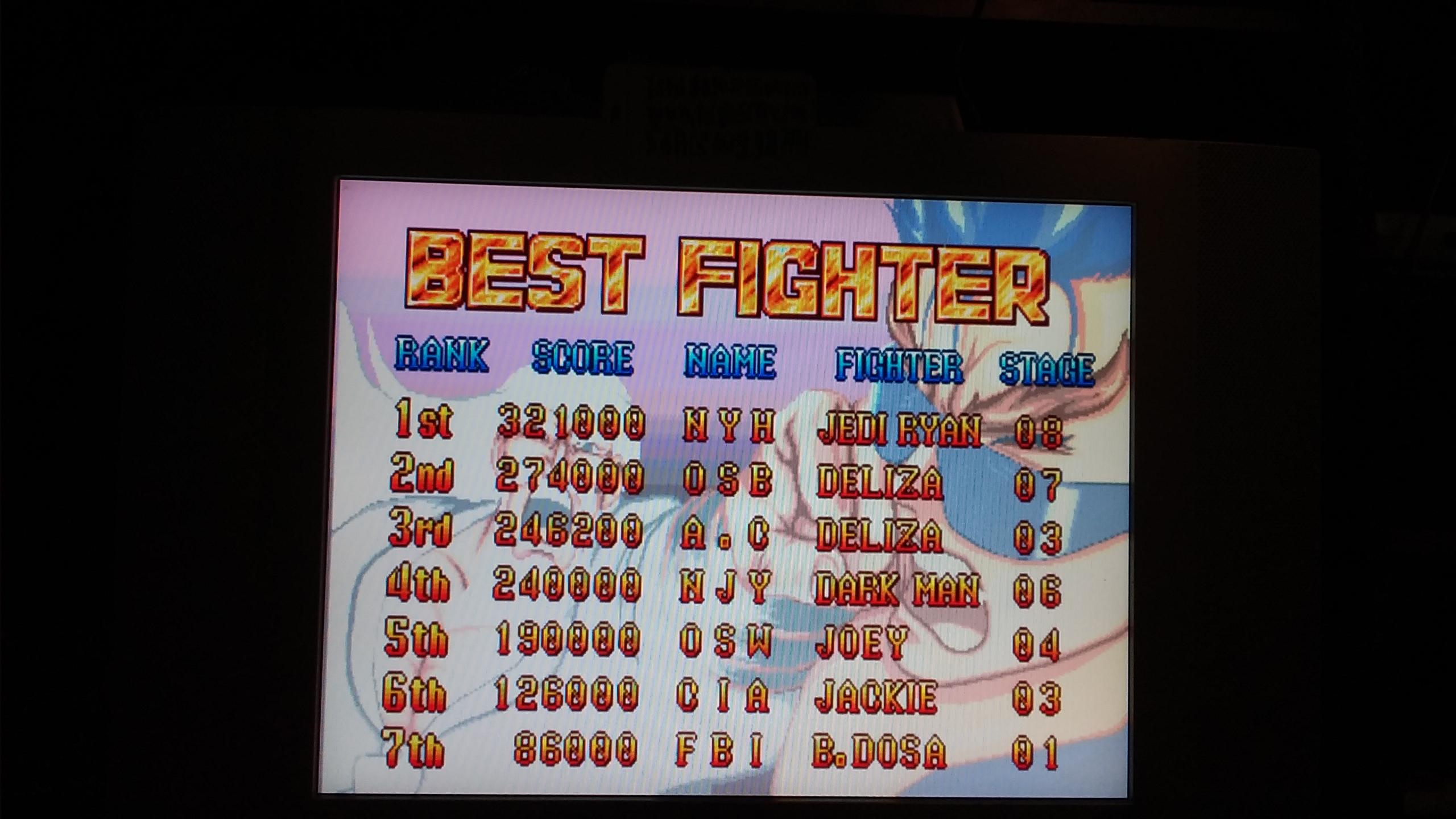 Dragon Master 246,200 points
