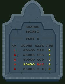 derek: Dragon Spirit [Area 1 Start] (Arcade Emulated / M.A.M.E.) 30,450 points on 2016-09-09 22:15:02