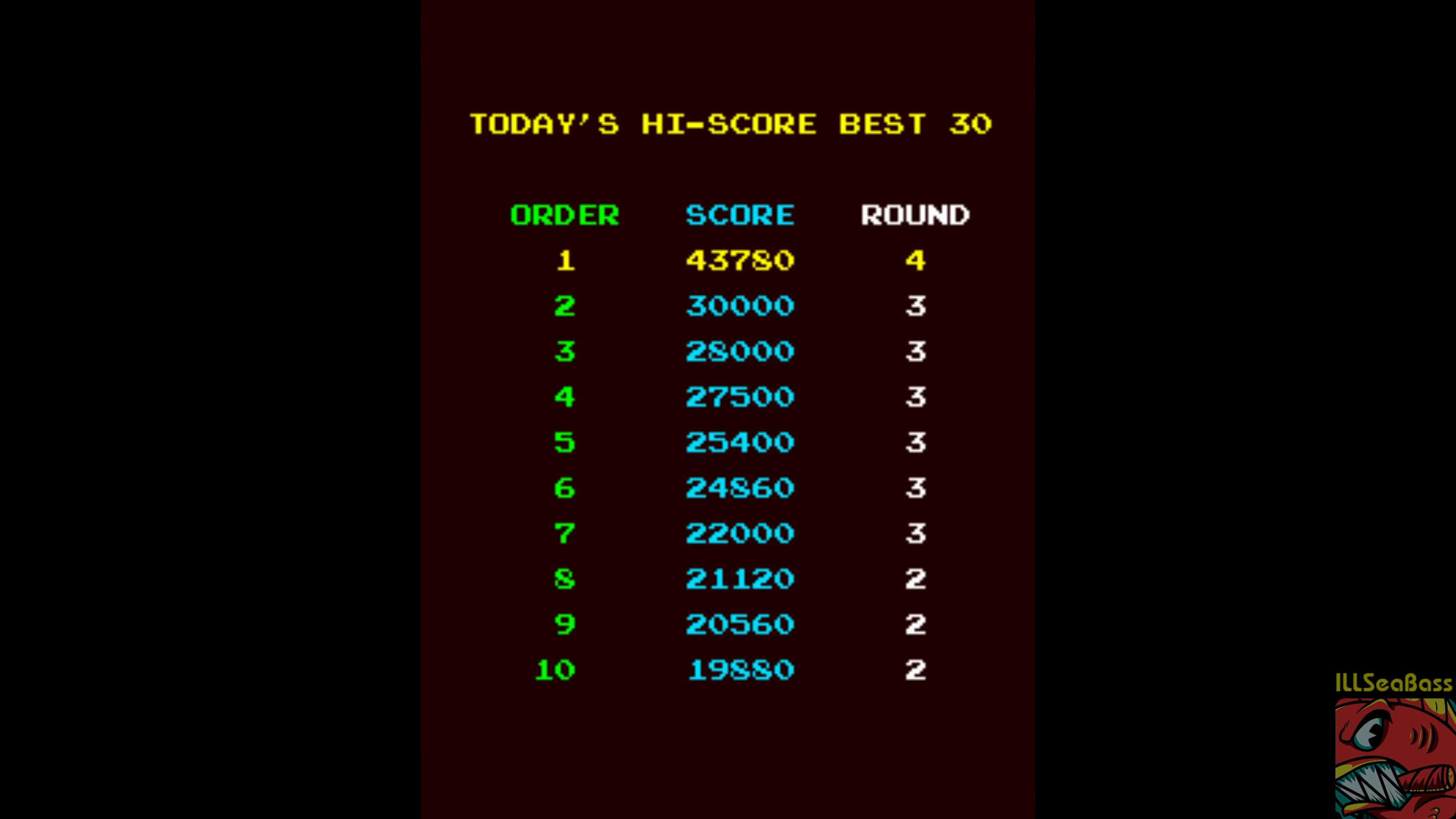 ILLSeaBass: Dream Shopper [dremshpr] (Arcade Emulated / M.A.M.E.) 43,780 points on 2018-07-30 10:01:21