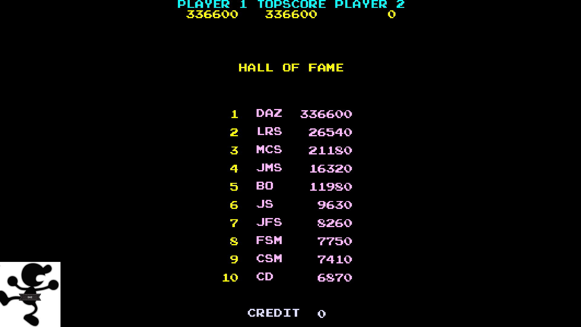 Ivanstorm1973: Eggor [eggor] (Arcade Emulated / M.A.M.E.) 336,600 points on 2018-11-24 11:26:25