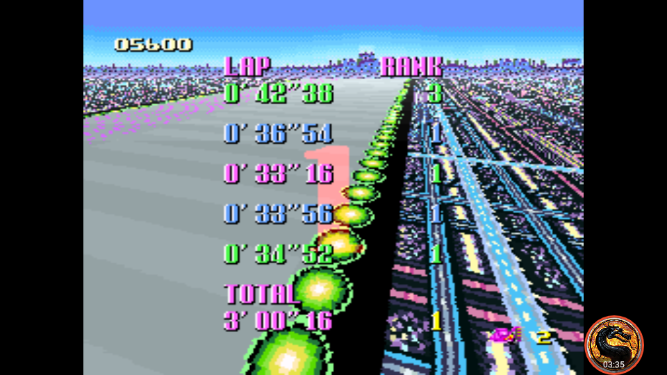 omargeddon: F-Zero: Grand Prix: Knight League [Beginner]: Mute City I (SNES/Super Famicom Emulated) 0:03:00.16 points on 2019-06-17 02:17:05