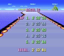 Hyeron: F-Zero: Practice [No Rival]: Big Blue (SNES/Super Famicom Emulated) 0:02:13.81 points on 2019-07-10 08:51:30