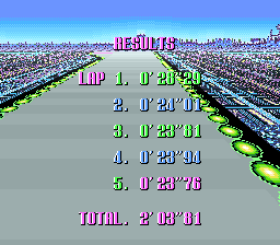 F-Zero: Practice [No Rival]: Mute City I time of 0:02:03.81