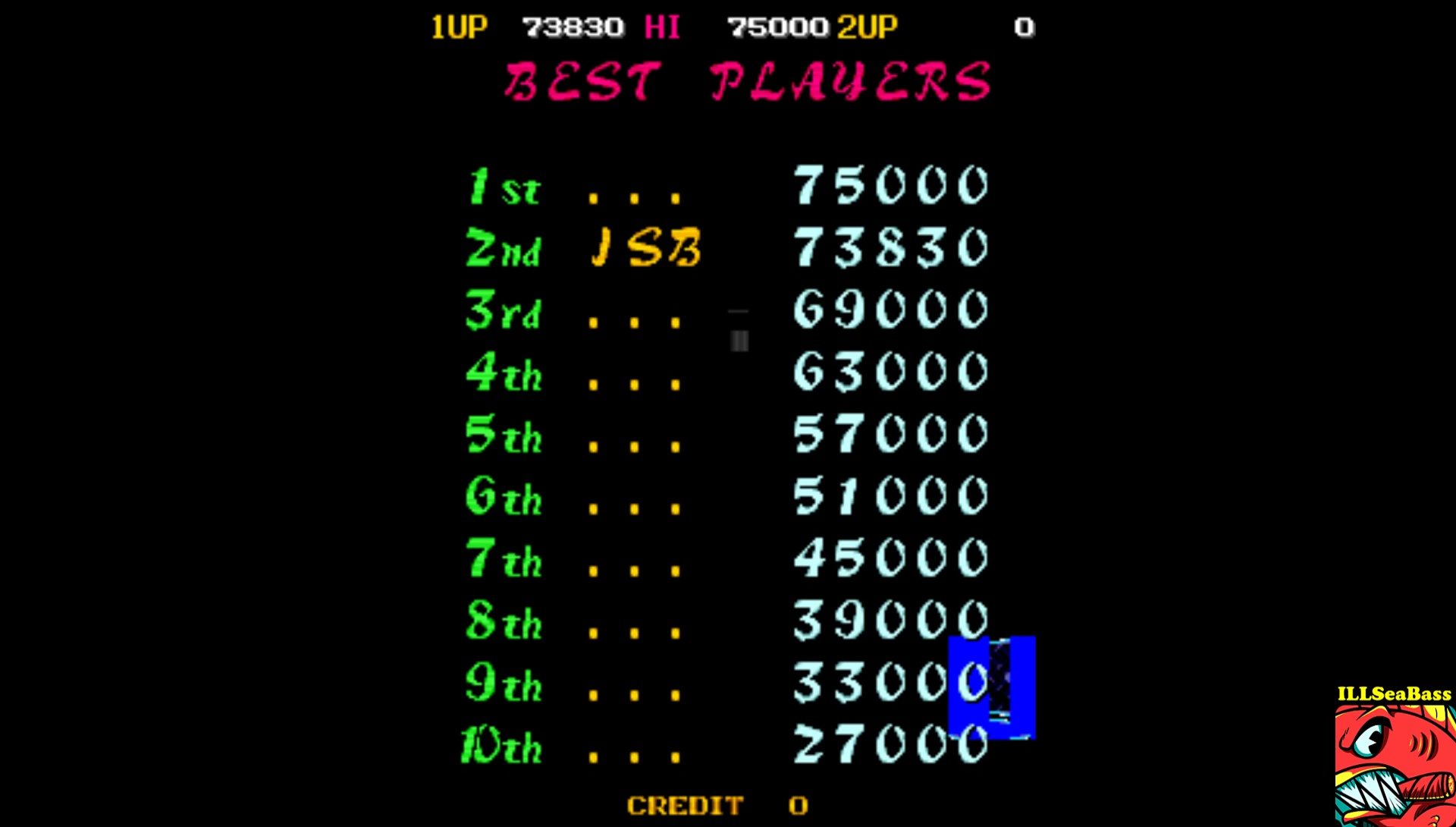 ILLSeaBass: Ghox [ghox] (Arcade Emulated / M.A.M.E.) 73,830 points on 2017-09-05 23:20:24