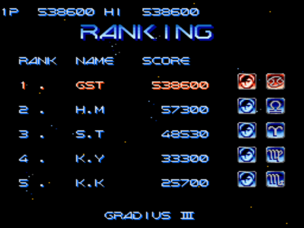 Gustlik: Gradius III (SNES/Super Famicom Emulated) 538,600 points on 2018-02-22 15:42:47