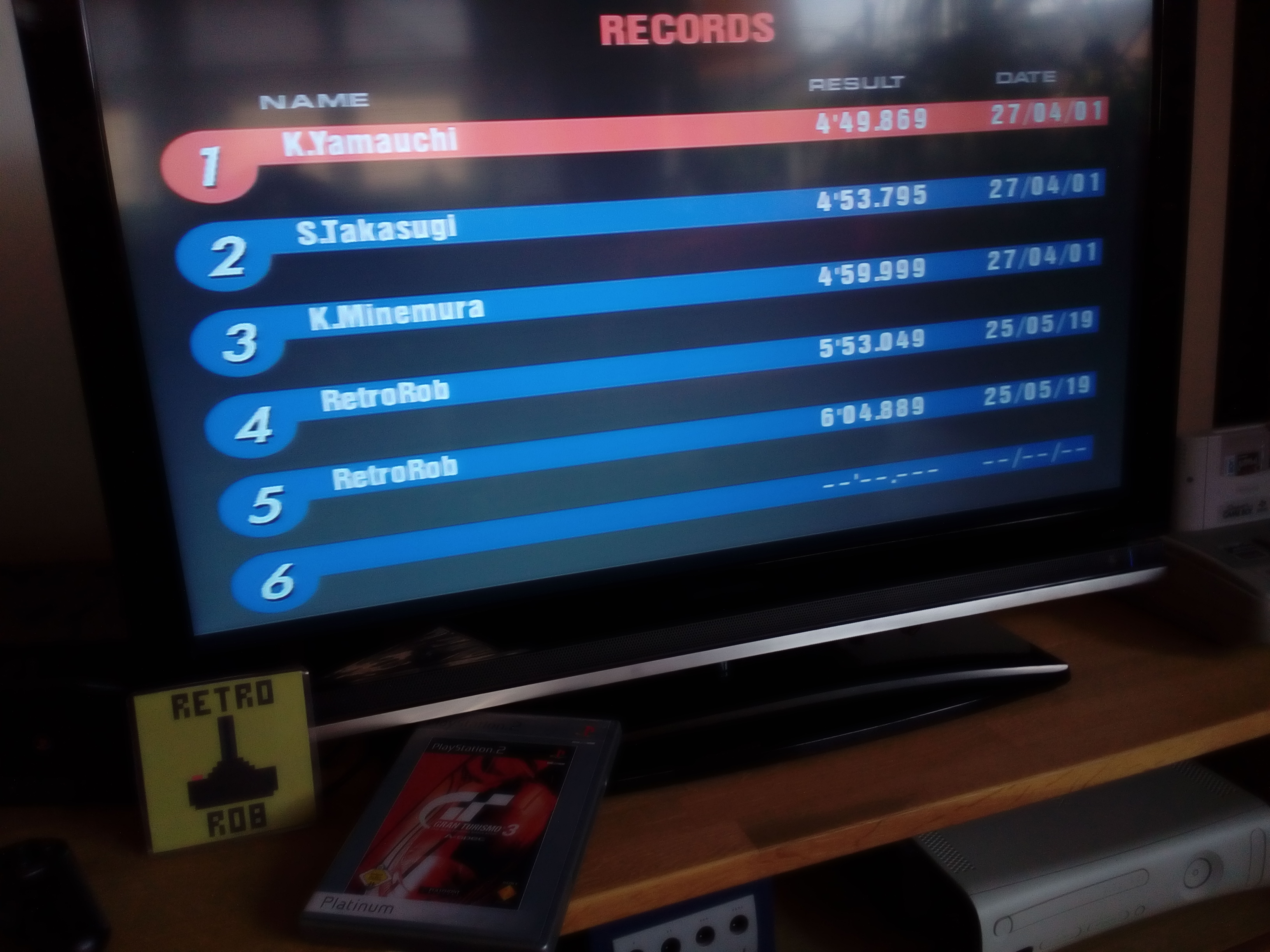 RetroRob: Gran Turismo 3: A-Spec [Time Trial] [Complex String] (Playstation 2) 0:05:53.049 points on 2019-05-25 03:01:19