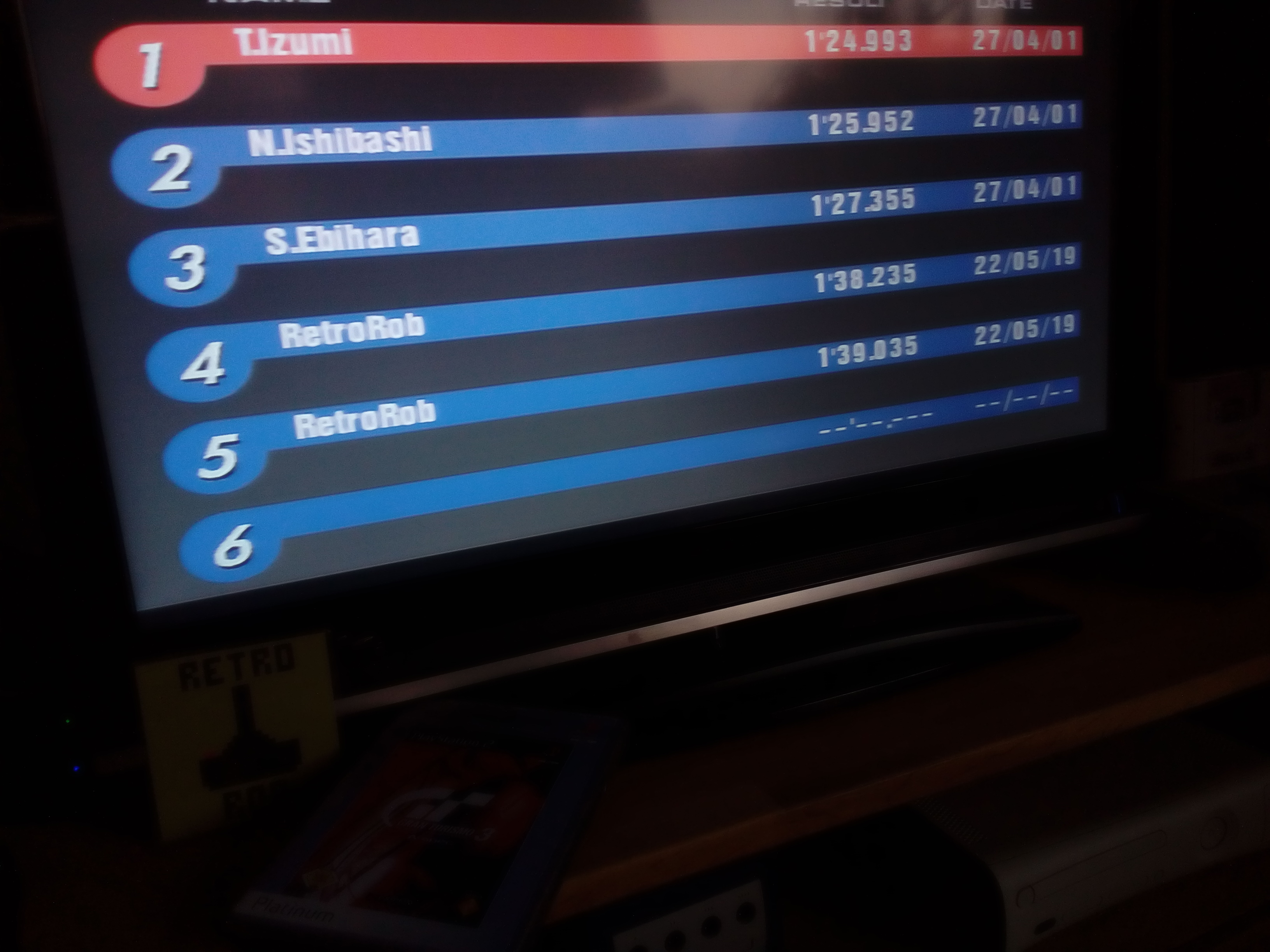 RetroRob: Gran Turismo 3: A-Spec [Time Trial] [Mid-Field Raceway] (Playstation 2) 0:01:38.235 points on 2019-05-22 13:37:18