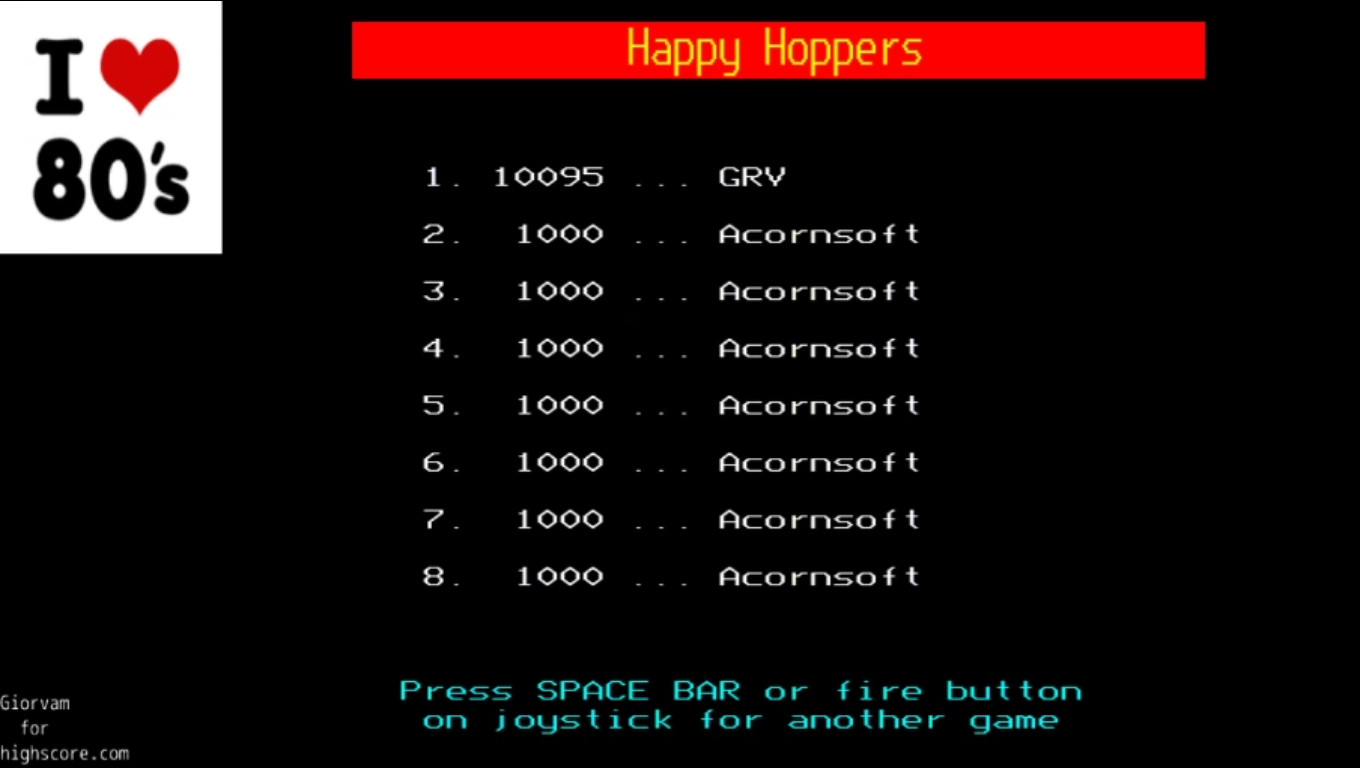 Giorvam: Hopper (BBC Micro Emulated) 10,095 points on 2019-12-28 05:00:29