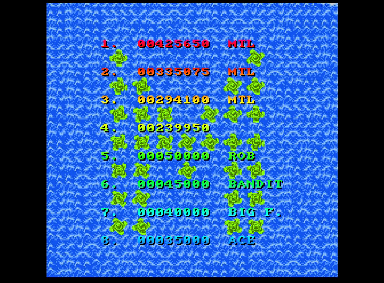 Mantalow: Hybris (Amiga Emulated) 425,650 points on 2016-09-13 04:58:25