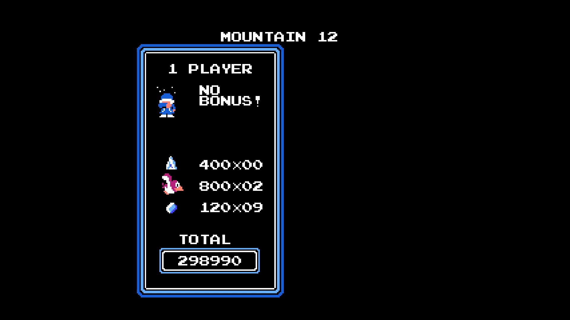 Ice Climber 298,990 points