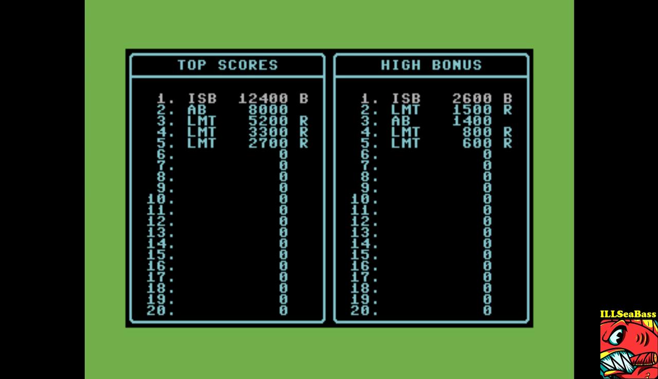 ILLSeaBass: Jumpman (Commodore 64 Emulated) 12,400 points on 2017-01-08 20:29:50