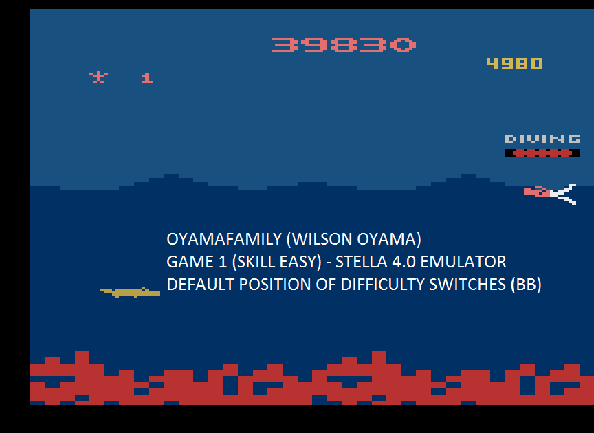 oyamafamily: Jungle Hunt (Atari 2600 Emulated) 39,830 points on 2015-09-16 20:54:38