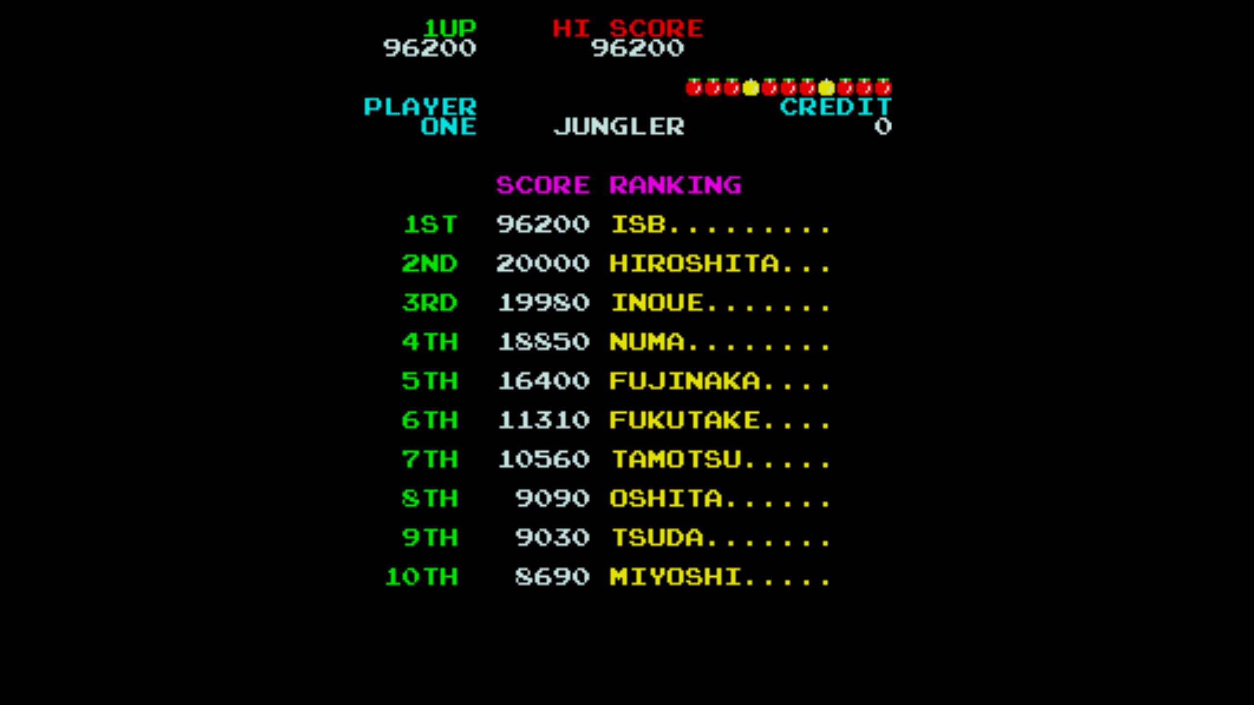 ILLSeaBass: Jungler [jungler] (Arcade Emulated / M.A.M.E.) 96,200 points on 2019-05-14 17:45:35