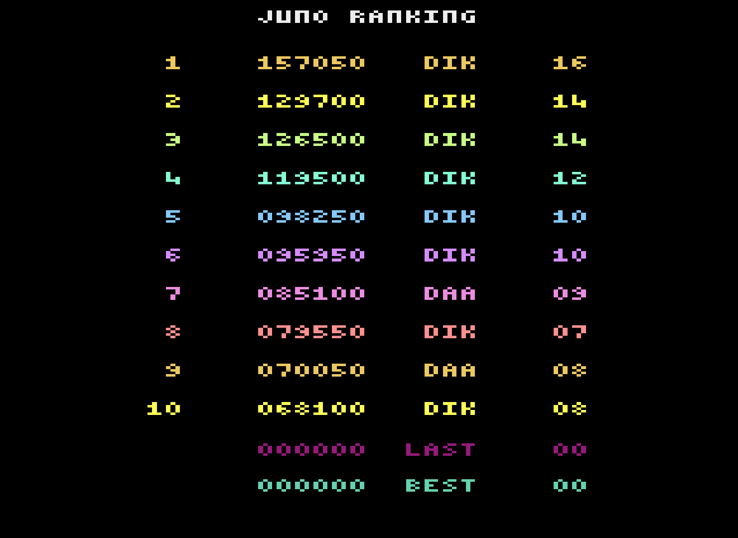 Juno First 157,050 points