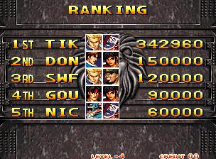 Kizuna Encounter 342,960 points