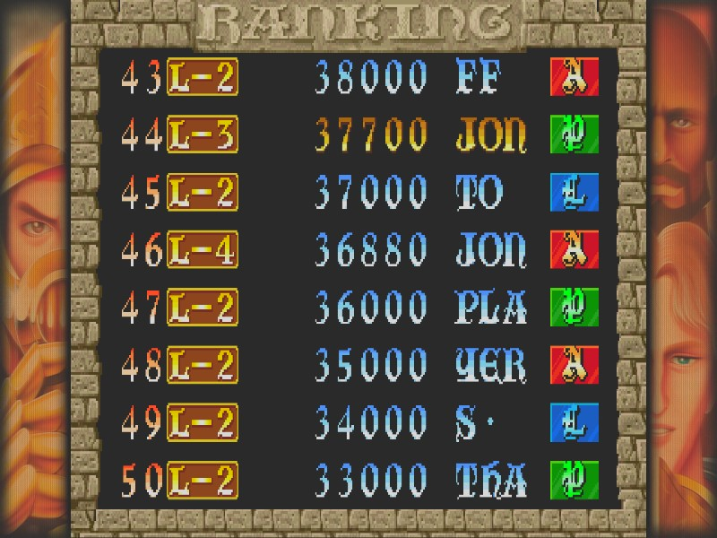 Knights of the Round [knights] 37,700 points