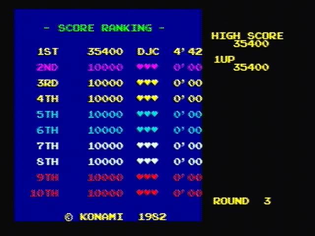 derek: Konami 80