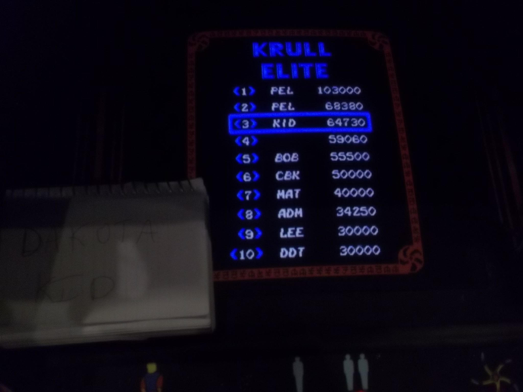 Krull 64,730 points