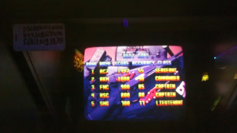 Lethal Enforcers 1,942 points