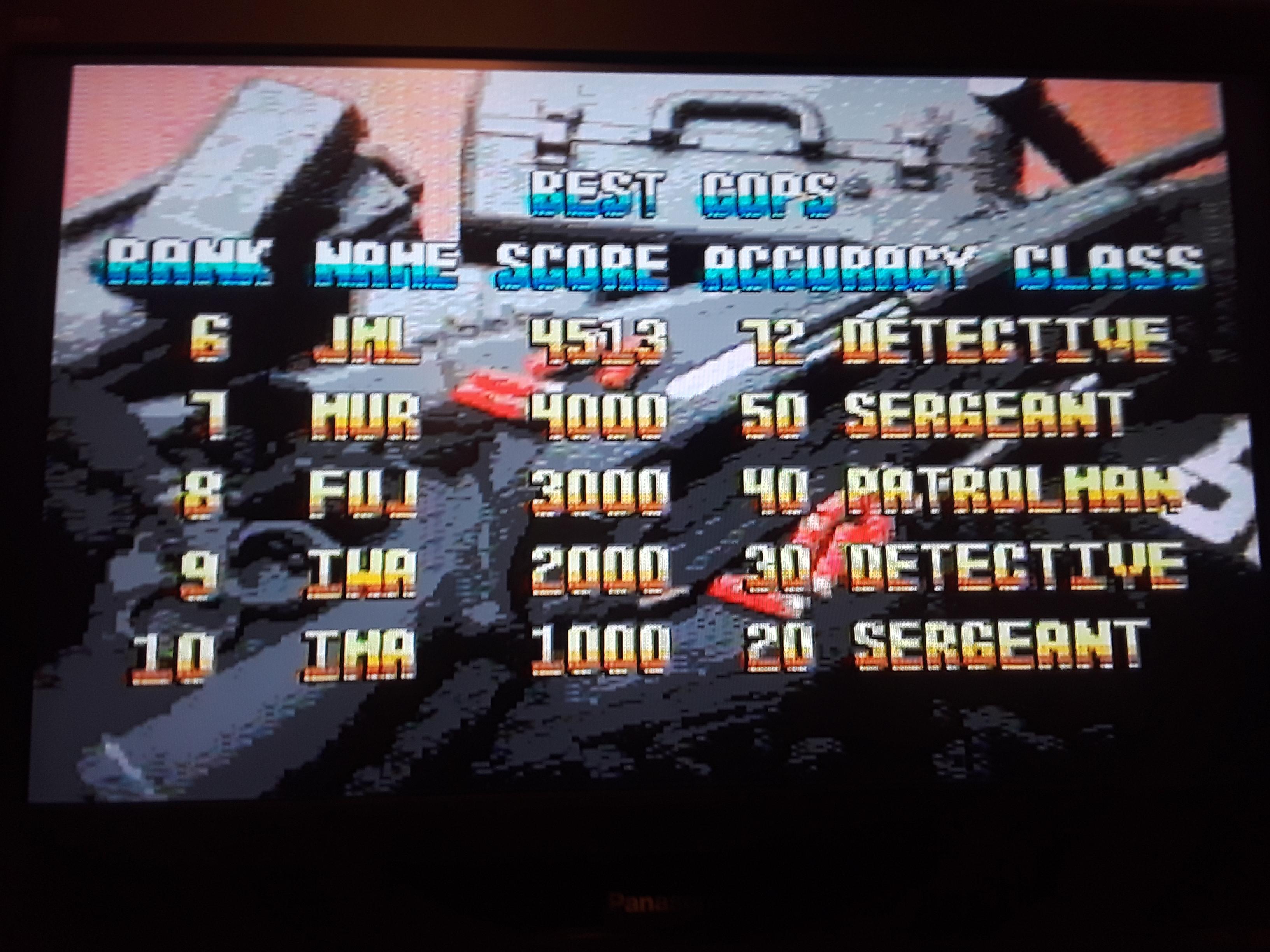 Lethal Enforcers 4,513 points