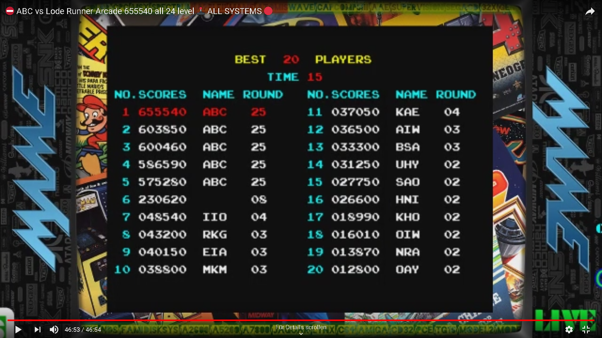 ArcadePlayerABC: Lode Runner (Arcade Emulated / M.A.M.E.) 655,540 points on 2019-12-16 05:16:51