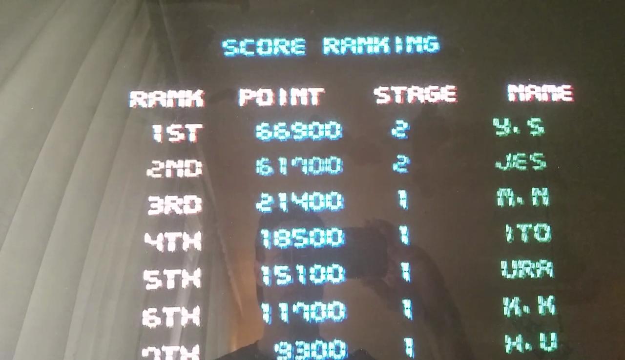 JES: MX5000 [mx5000] (Arcade Emulated / M.A.M.E.) 61,700 points on 2017-04-21 18:20:42