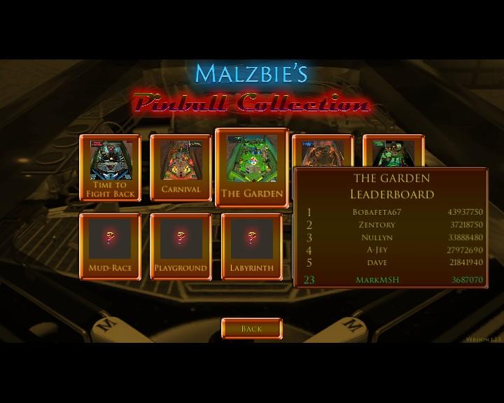 Mark: Malzbie