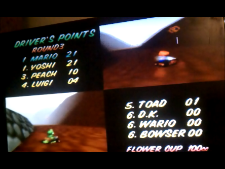 S.BAZ: Mario Kart 64: Flower Cup [Points] [100cc] (N64) 21 points on 2016-05-20 01:04:17